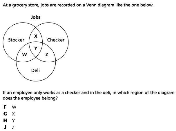 venn diagram for 7th grade math worksheets worksheets create venn diagram a few more weird dc-cas questions – all from 7th grade ...