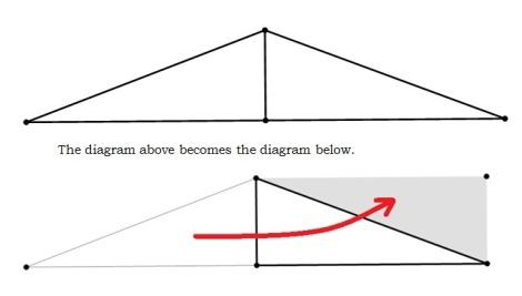 triangles of Vietnam memorial