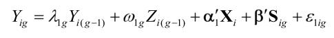 value added equation