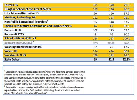 hs-graduation-rates-part-2